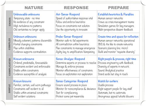 hbr article leadership is a conversation pdf